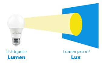 Lumen Lux