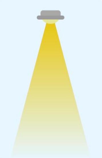 Mittlerer Abstrahlwinkel 24-40 Grad